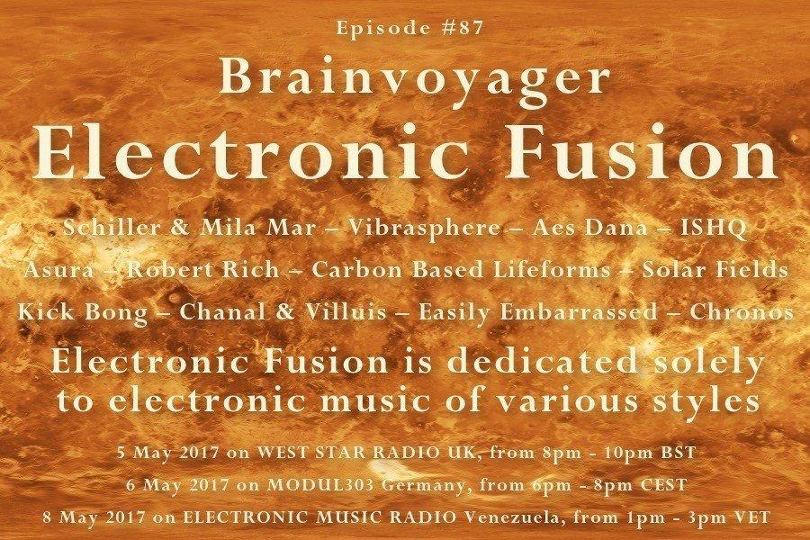 Banner Electronic Fusion E87
